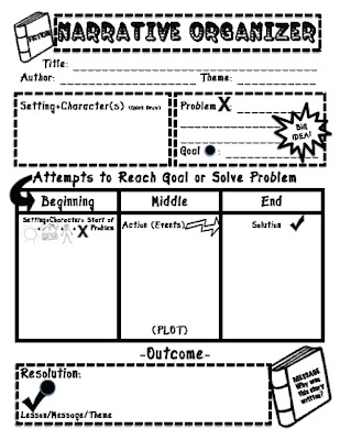 Paraphrasing graphic organizer management